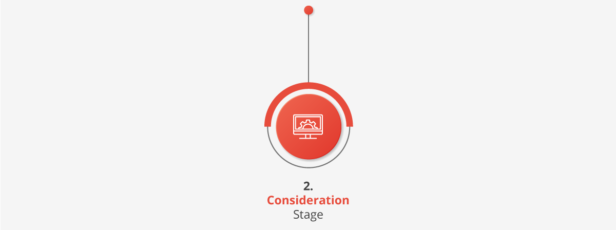 Consideration-Stage-Content