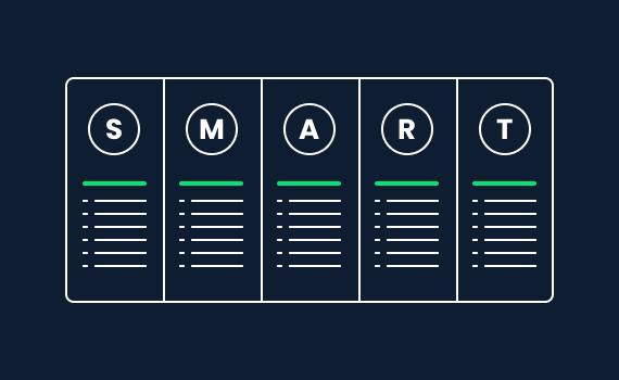 SMART Goals Template Free Download