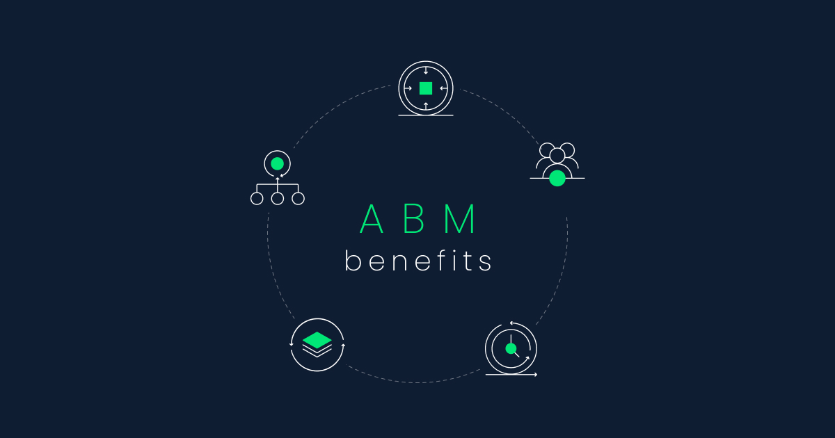 The Top 5 Benefits of ABM